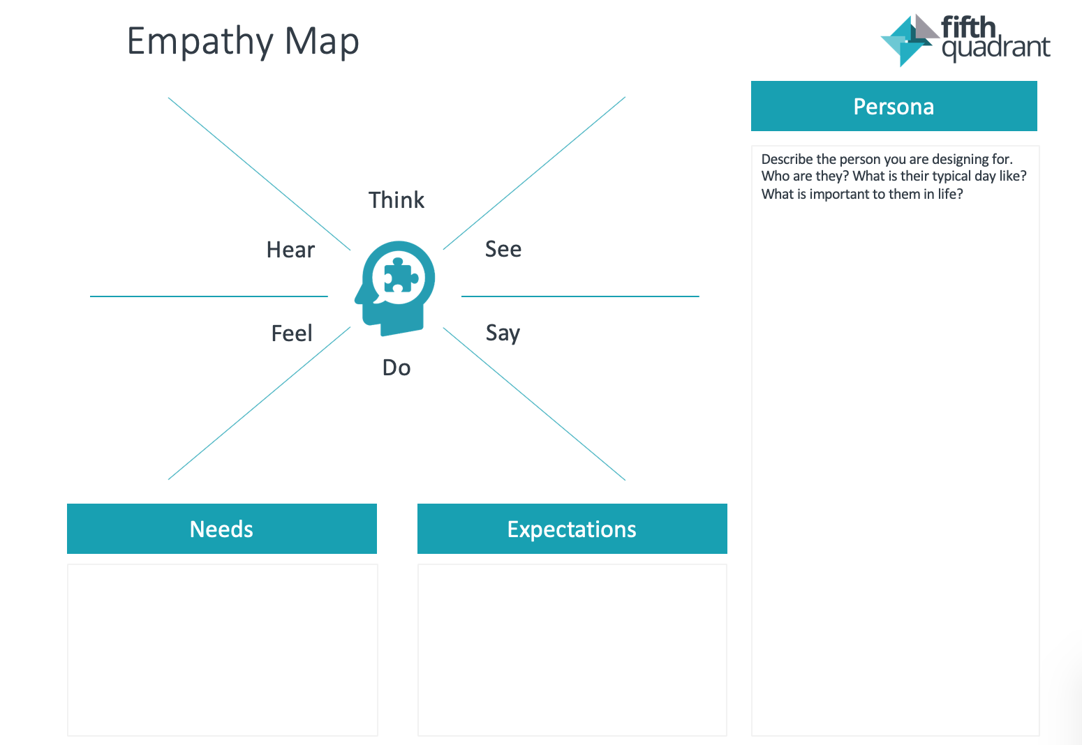 Blank Empathy Map Template