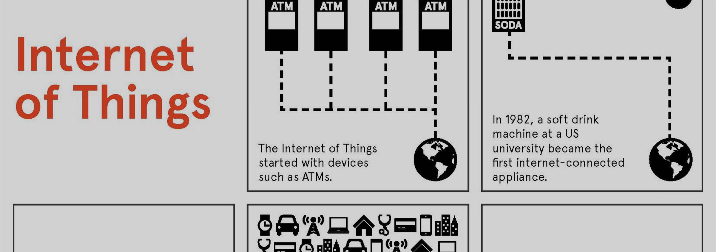 Internet of Things infographic UofS.jpg